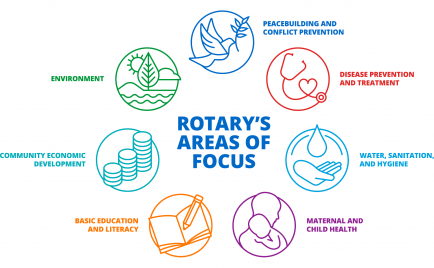Rotary International: 7 areas of focus